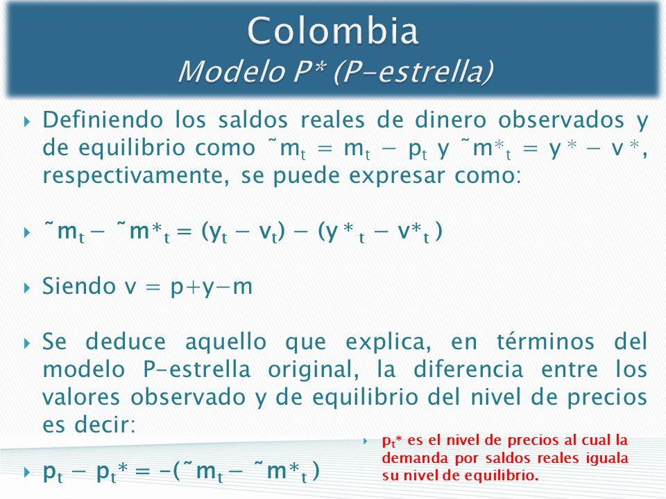 Definiendo los saldos reales de dinero observados y de equilibrio como ˜m t = m t p t y ˜m t = y v, respectivamente, se puede expresar como: ˜m t ˜m t
