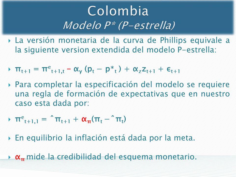 La versión monetaria de la curva de Phillips equivale a la siguiente version extendida del modelo P-estrella: π t+1 = π e t+1,t - α y (p t p t ) + α z