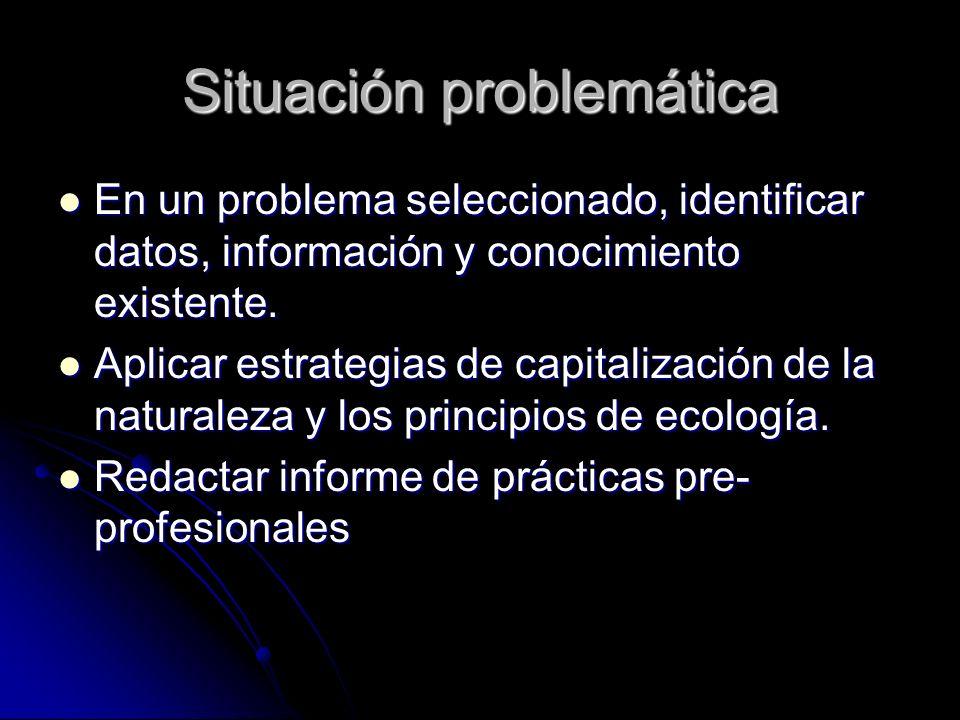 Situación problemática En un problema seleccionado, identificar datos, información y conocimiento existente. En un problema seleccionado, identificar
