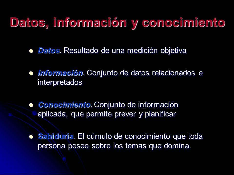 Datos, información y conocimiento Datos. Resultado de una medición objetiva Datos. Resultado de una medición objetiva Información. Conjunto de datos r
