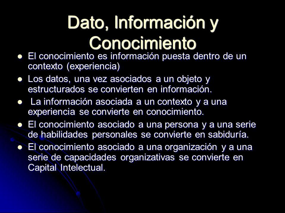Dato, Información y Conocimiento El conocimiento es información puesta dentro de un contexto (experiencia) El conocimiento es información puesta dentr