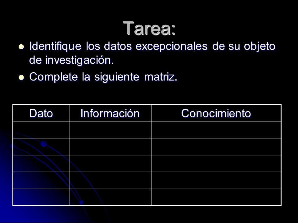 Tarea: Identifique los datos excepcionales de su objeto de investigación. Identifique los datos excepcionales de su objeto de investigación. Complete