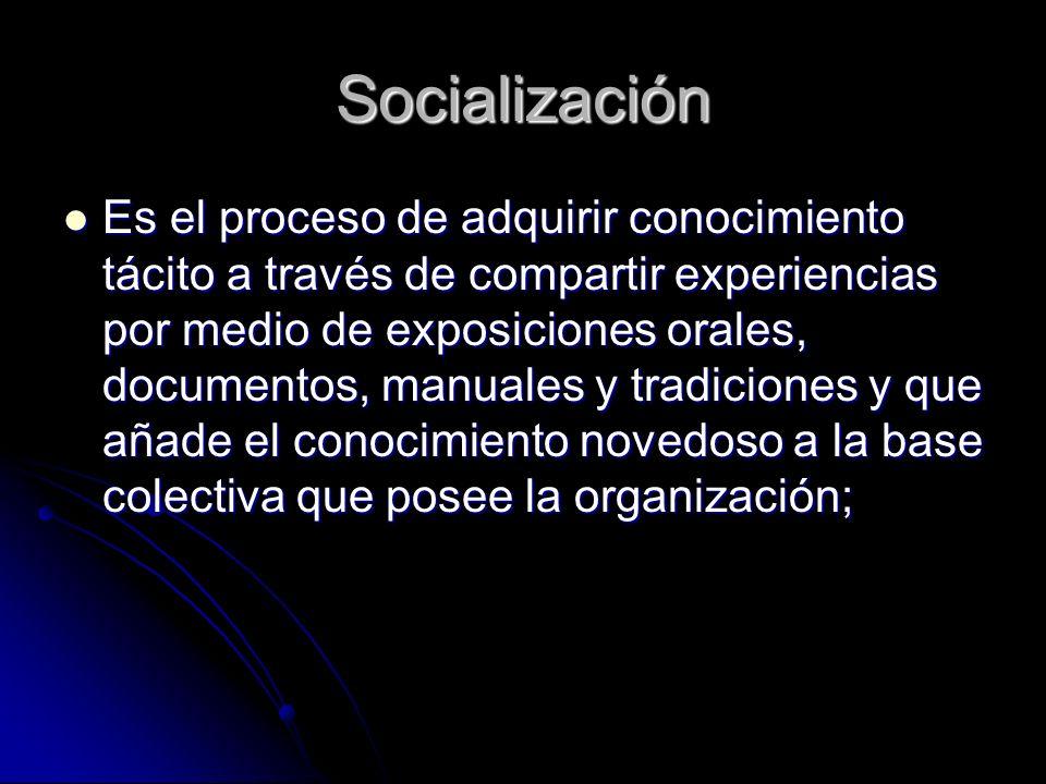 Socialización Es el proceso de adquirir conocimiento tácito a través de compartir experiencias por medio de exposiciones orales, documentos, manuales