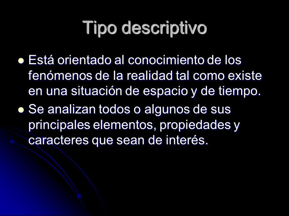 Tipo descriptivo Está orientado al conocimiento de los fenómenos de la realidad tal como existe en una situación de espacio y de tiempo. Está orientad