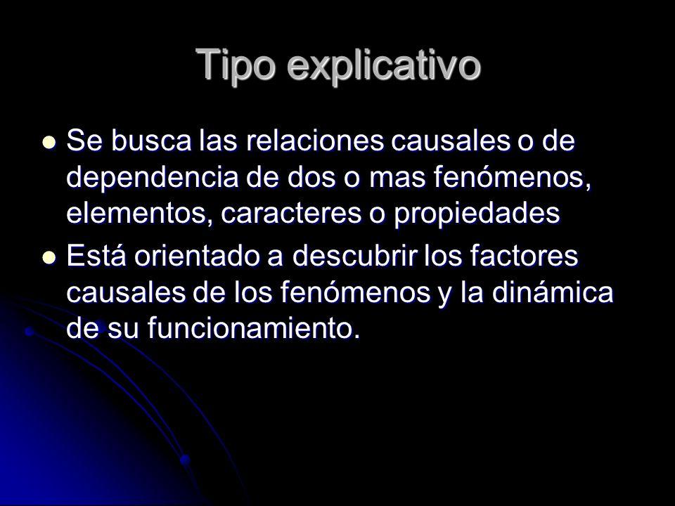 Tipo explicativo Se busca las relaciones causales o de dependencia de dos o mas fenómenos, elementos, caracteres o propiedades Se busca las relaciones