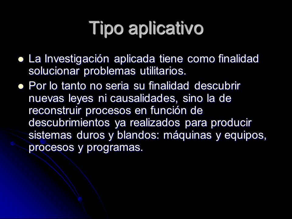 Tipo aplicativo La Investigación aplicada tiene como finalidad solucionar problemas utilitarios. La Investigación aplicada tiene como finalidad soluci