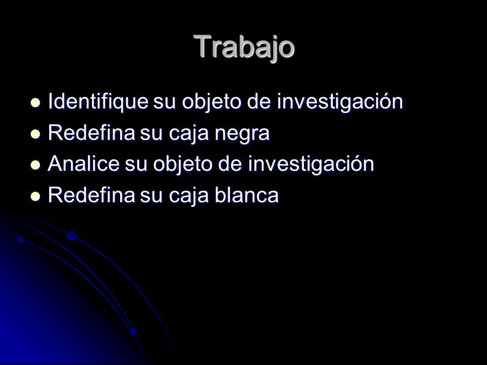 Trabajo Identifique su objeto de investigación Identifique su objeto de investigación Redefina su caja negra Redefina su caja negra Analice su objeto