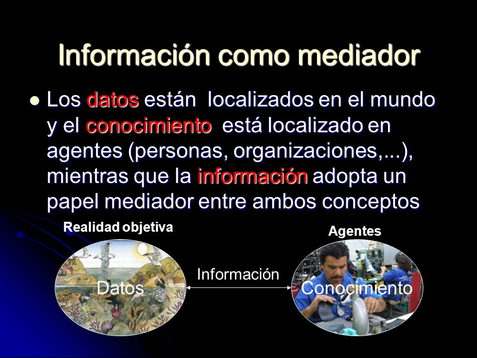 Información como mediador Los datos están localizados en el mundo y el conocimiento está localizado en agentes (personas, organizaciones,...), mientra