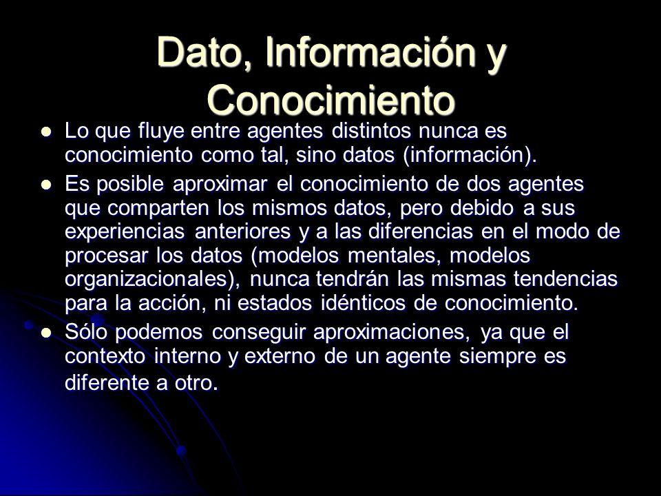 Dato, Información y Conocimiento Lo que fluye entre agentes distintos nunca es conocimiento como tal, sino datos (información). Lo que fluye entre age