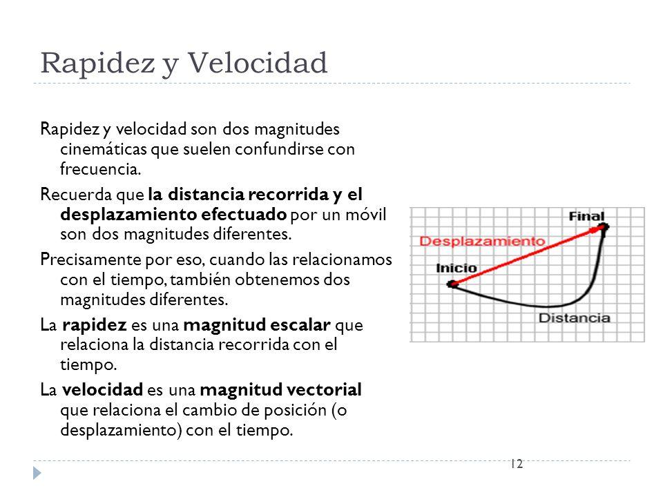 Rapidez y Velocidad Rapidez y velocidad son dos magnitudes cinemáticas que suelen confundirse con frecuencia. Recuerda que la distancia recorrida y el