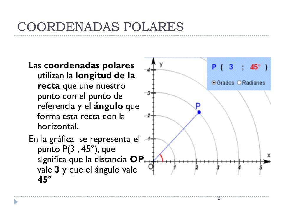 COORDENADAS POLARES Las coordenadas polares utilizan la longitud de la recta que une nuestro punto con el punto de referencia y el ángulo que forma es