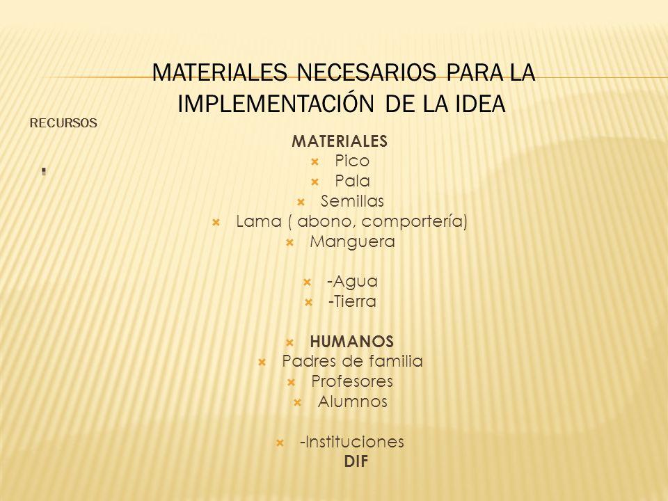 RECURSOS MATERIALES Pico Pala Semillas Lama ( abono, comportería) Manguera -Agua -Tierra HUMANOS Padres de familia Profesores Alumnos -Instituciones D