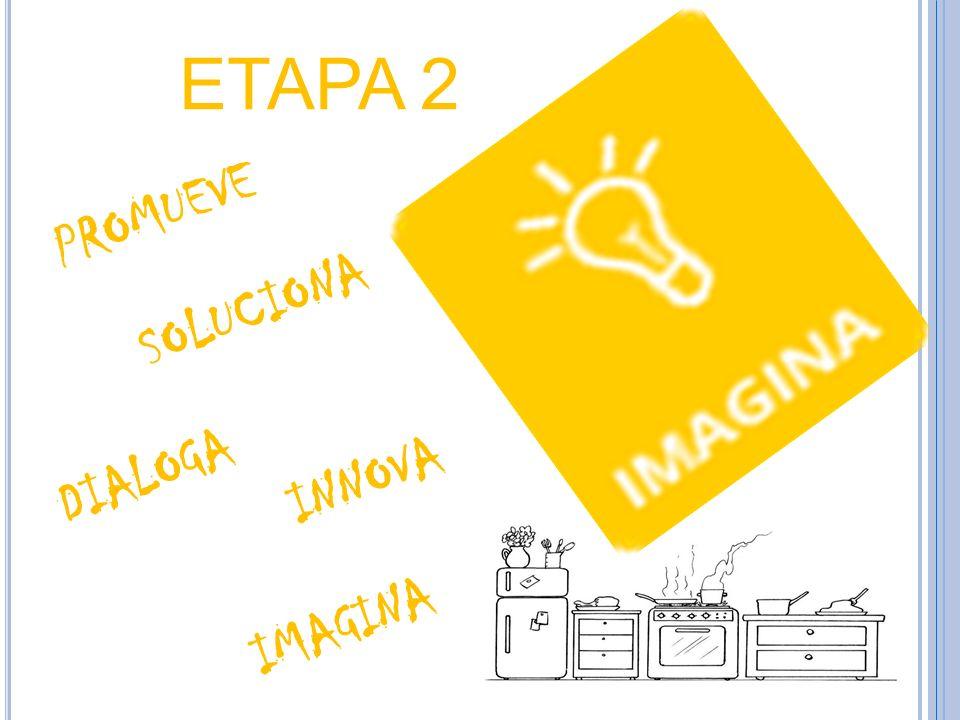ETAPA 2 PROMUEVE SOLUCIONA DIALOGA INNOVA IMAGINA