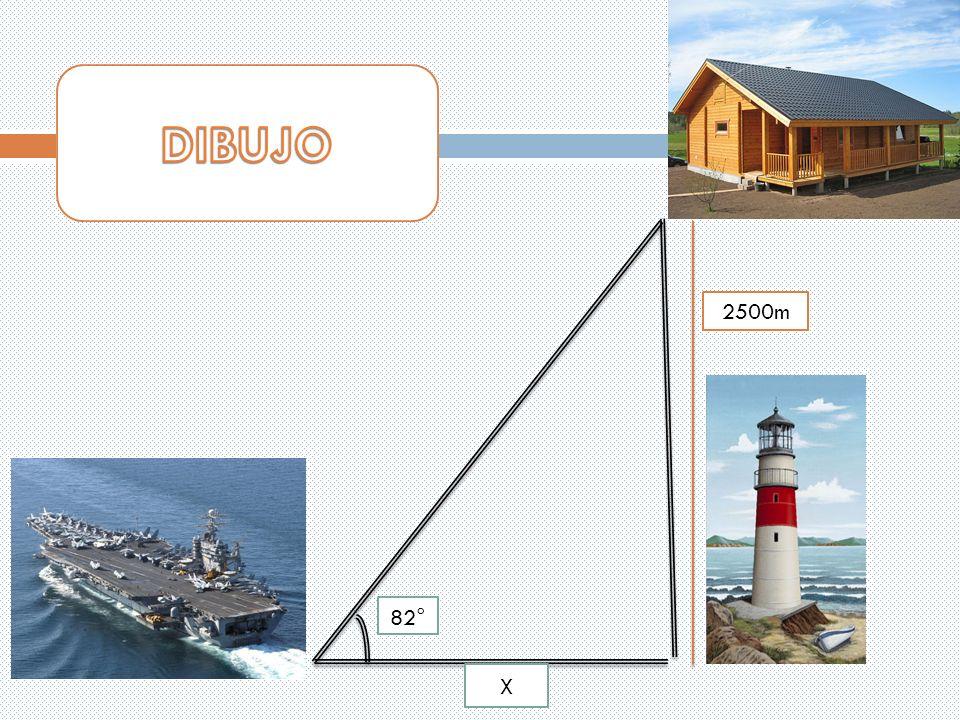 Dibujamos y ponemos los datos correspondientes Ángulo: 82° Distancia de la casa al faro: 2.5 km = 2500 m Distancia del Quenn al faro: x