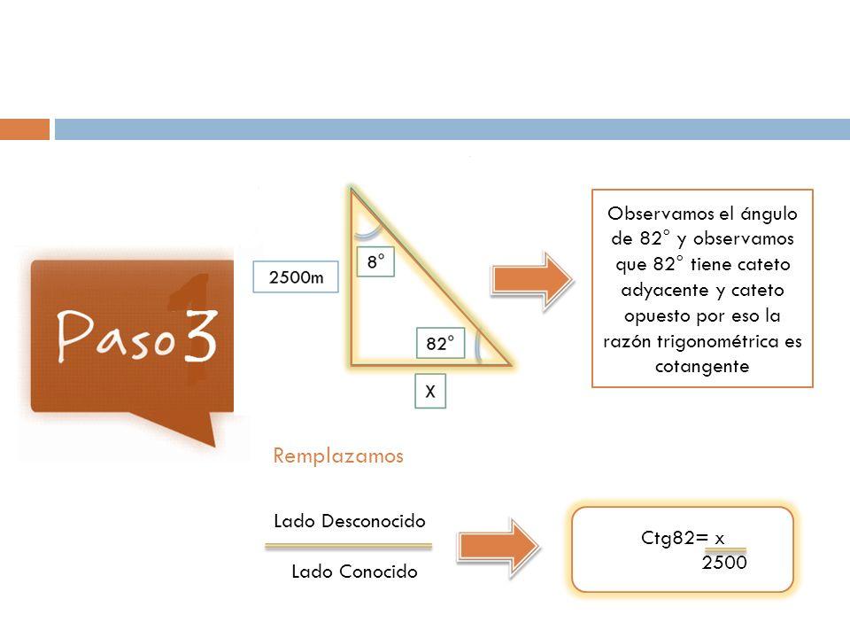 Razón Trigonométrica: Lado Desconocido Lado Conocido REMPLAZANDO x 2500 2500m X 82° 8°