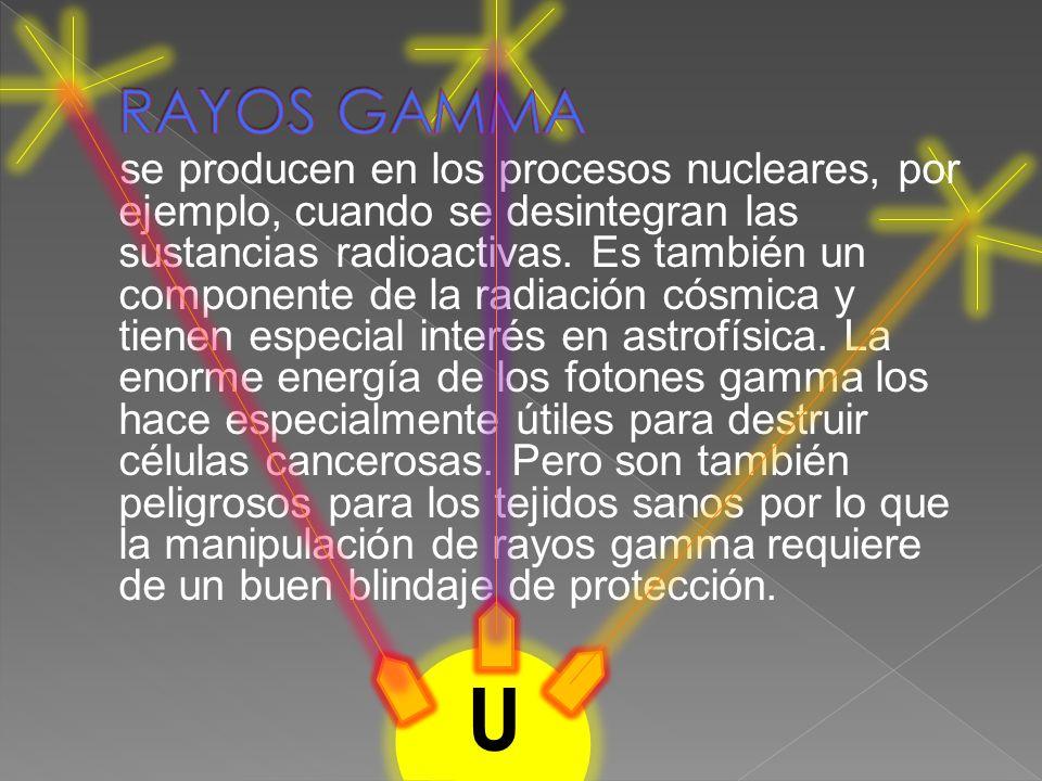 se producen en los procesos nucleares, por ejemplo, cuando se desintegran las sustancias radioactivas. Es también un componente de la radiación cósmic