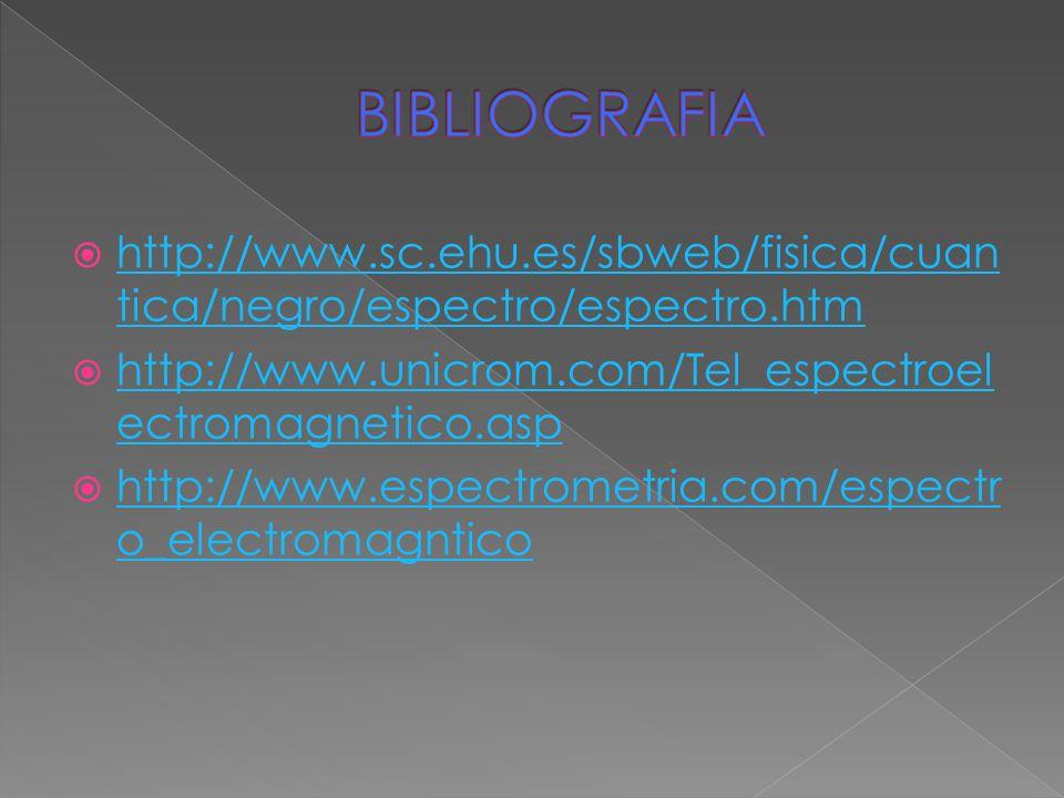 http://www.sc.ehu.es/sbweb/fisica/cuan tica/negro/espectro/espectro.htm http://www.sc.ehu.es/sbweb/fisica/cuan tica/negro/espectro/espectro.htm http:/
