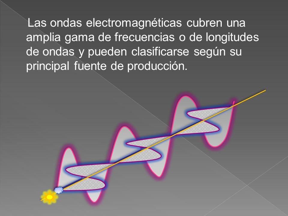 Las ondas electromagnéticas cubren una amplia gama de frecuencias o de longitudes de ondas y pueden clasificarse según su principal fuente de producci