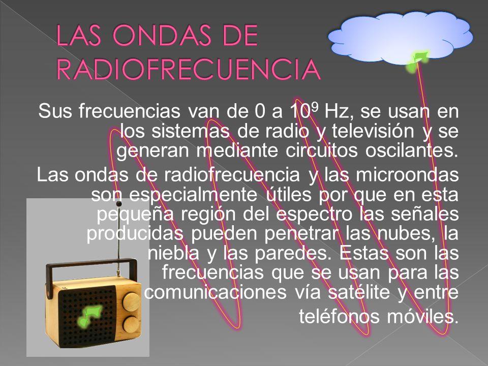 Sus frecuencias van de 0 a 10 9 Hz, se usan en los sistemas de radio y televisión y se generan mediante circuitos oscilantes. Las ondas de radiofrecue