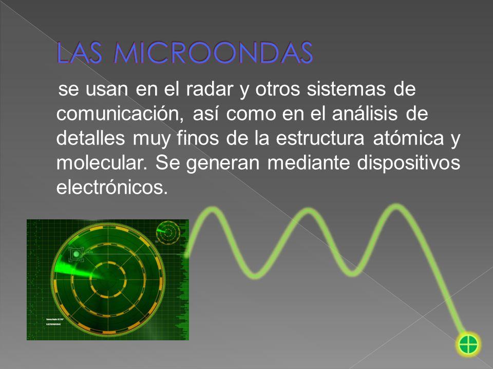 se usan en el radar y otros sistemas de comunicación, así como en el análisis de detalles muy finos de la estructura atómica y molecular. Se generan m