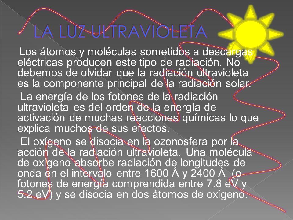 Los átomos y moléculas sometidos a descargas eléctricas producen este tipo de radiación. No debemos de olvidar que la radiación ultravioleta es la com