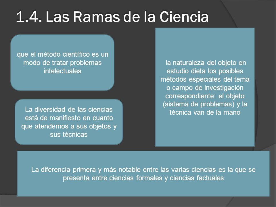1.4. Las Ramas de la Ciencia que el método científico es un modo de tratar problemas intelectuales la naturaleza del objeto en estudio dieta los posib