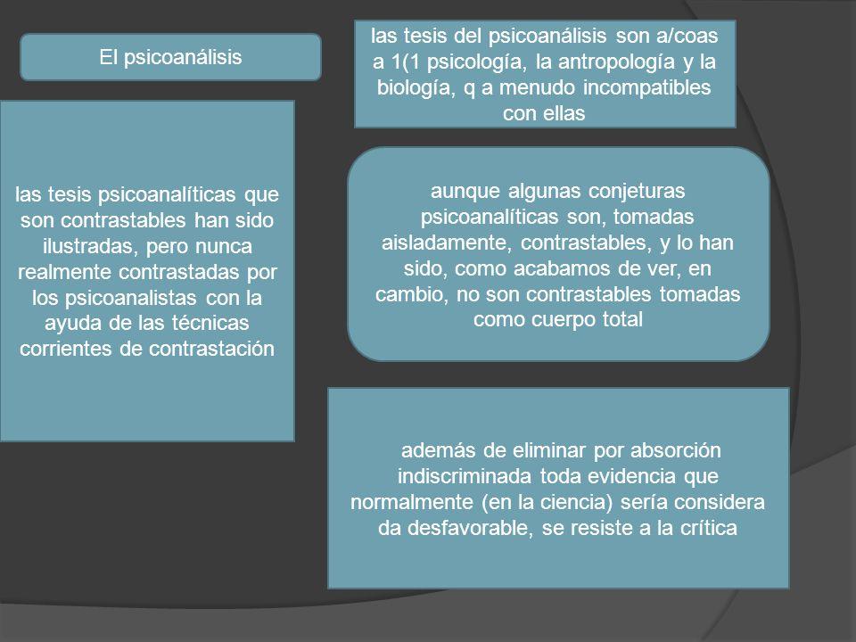 El psicoanálisis las tesis del psicoanálisis son a/coas a 1(1 psicología, la antropología y la biología, q a menudo incompatibles con ellas las tesis