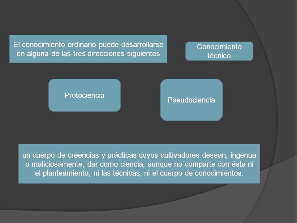 El conocimiento ordinario puede desarrollarse en alguna de las tres direcciones siguientes Conocimiento técnico Protociencia Pseudociencia un cuerpo d