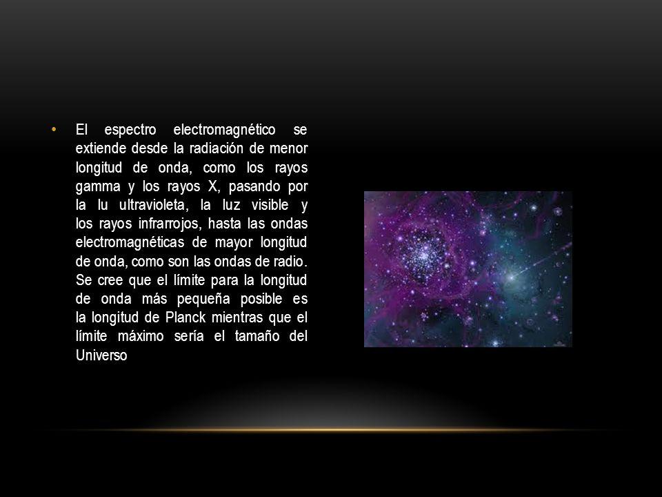 El espectro electromagnético se extiende desde la radiación de menor longitud de onda, como los rayos gamma y los rayos X, pasando por la lu ultraviol