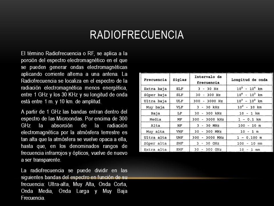El término Radiofrecuencia o RF, se aplica a la porción del espectro electromagnético en el que se pueden generar ondas electromagnéticas aplicando co