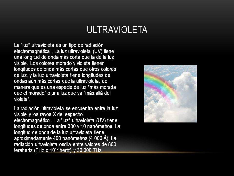 La luz ultravioleta es un tipo de radiación electromagnética.