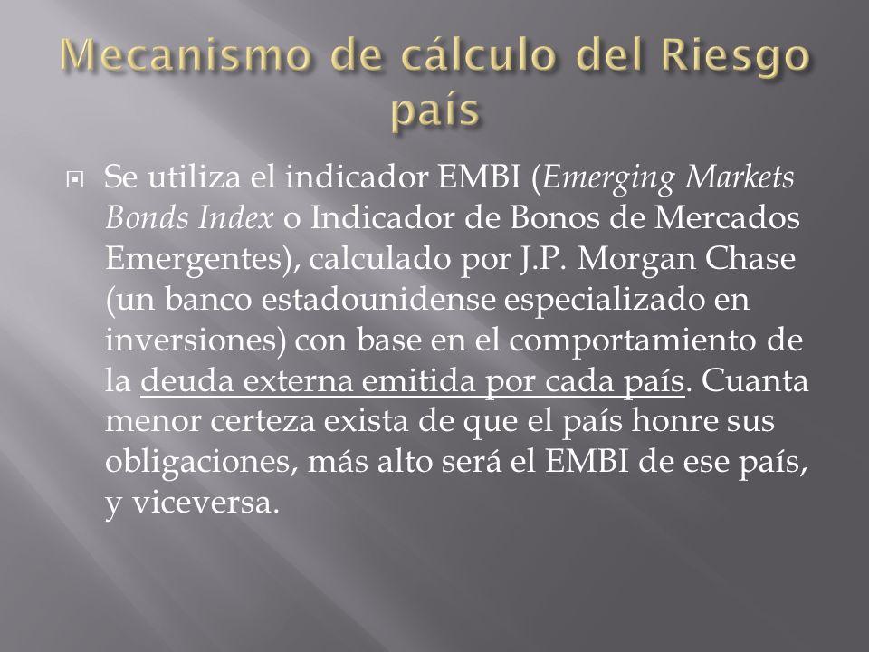 Expresa la diferencia que hay entre la rentabilidad de una inversión considerada sin riesgo, como los bonos de la Reserva Federal del Tesoro (FED) a 30 años, y la tasa que debe exigirse a las inversiones en el país al que corresponde el indicador; así: (TIR de bono del país de análisis - TIR de bono de Estados Unidos) x 100 = Riesgo País Por ejemplo, si el 8 de Julio del 2004 los bonos de la FED rendían 5,22% de interés anual y el EMBI de Nicaragua marcó 931 puntos (equivalentes a 9,31%) la tasa mínima que exigiría un inversionista para invertir en ese país debería ser 14,53% o, de lo contrario, optaría por inversiones alternativas.