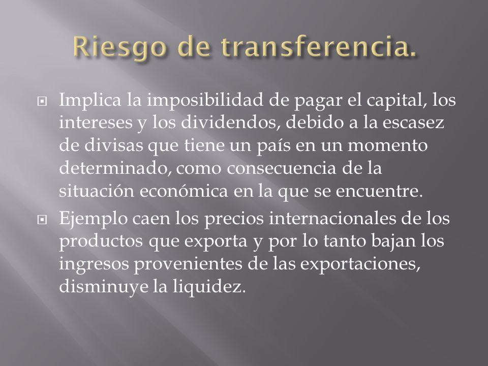 Implica la imposibilidad de pagar el capital, los intereses y los dividendos, debido a la escasez de divisas que tiene un país en un momento determina