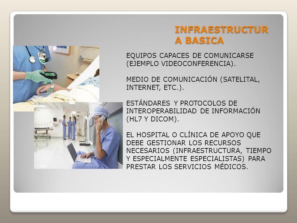 INFRAESTRUCTUR A BASICA EQUIPOS CAPACES DE COMUNICARSE (EJEMPLO VIDEOCONFERENCIA). MEDIO DE COMUNICACIÓN (SATELITAL, INTERNET, ETC.). ESTÁNDARES Y PRO