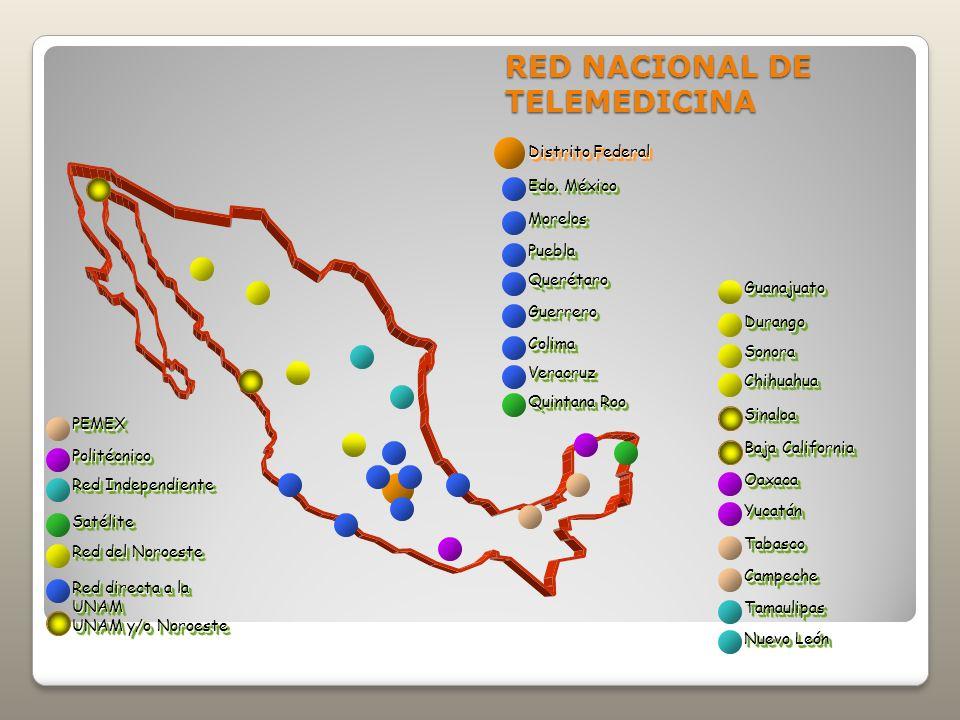 RED NACIONAL DE TELEMEDICINA Distrito Federal QuerétaroQuerétaro GuerreroGuerrero ColimaColima VeracruzVeracruz PueblaPuebla Quintana Roo MorelosMorel