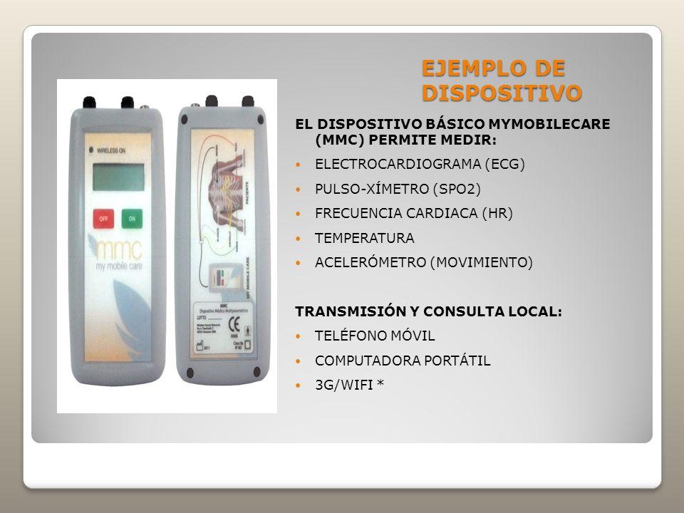 EJEMPLO DE DISPOSITIVO EL DISPOSITIVO BÁSICO MYMOBILECARE (MMC) PERMITE MEDIR: ELECTROCARDIOGRAMA (ECG) PULSO-XÍMETRO (SPO2) FRECUENCIA CARDIACA (HR)