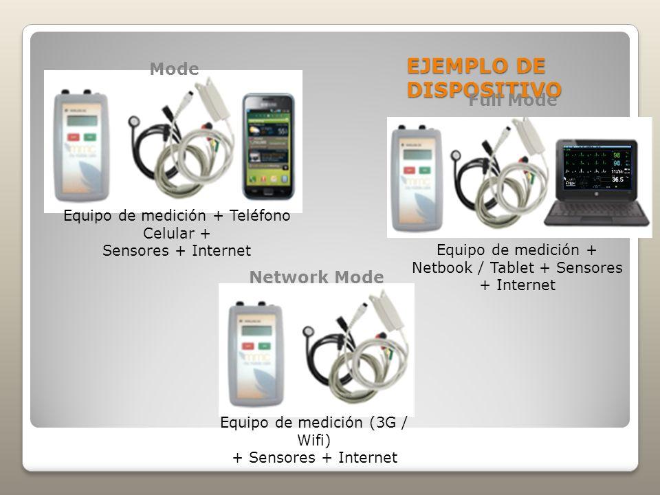 EJEMPLO DE DISPOSITIVO Mode Equipo de medición + Teléfono Celular + Sensores + Internet Full Mode Equipo de medición + Netbook / Tablet + Sensores + I
