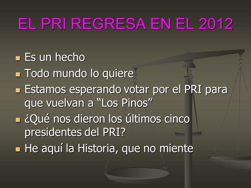 EL PRI REGRESA EN EL 2012 Es un hecho Es un hecho Todo mundo lo quiere Todo mundo lo quiere Estamos esperando votar por el PRI para que vuelvan a Los