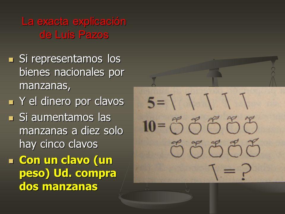 La exacta explicación de Luis Pazos Si representamos los bienes nacionales por manzanas, Si representamos los bienes nacionales por manzanas, Y el din