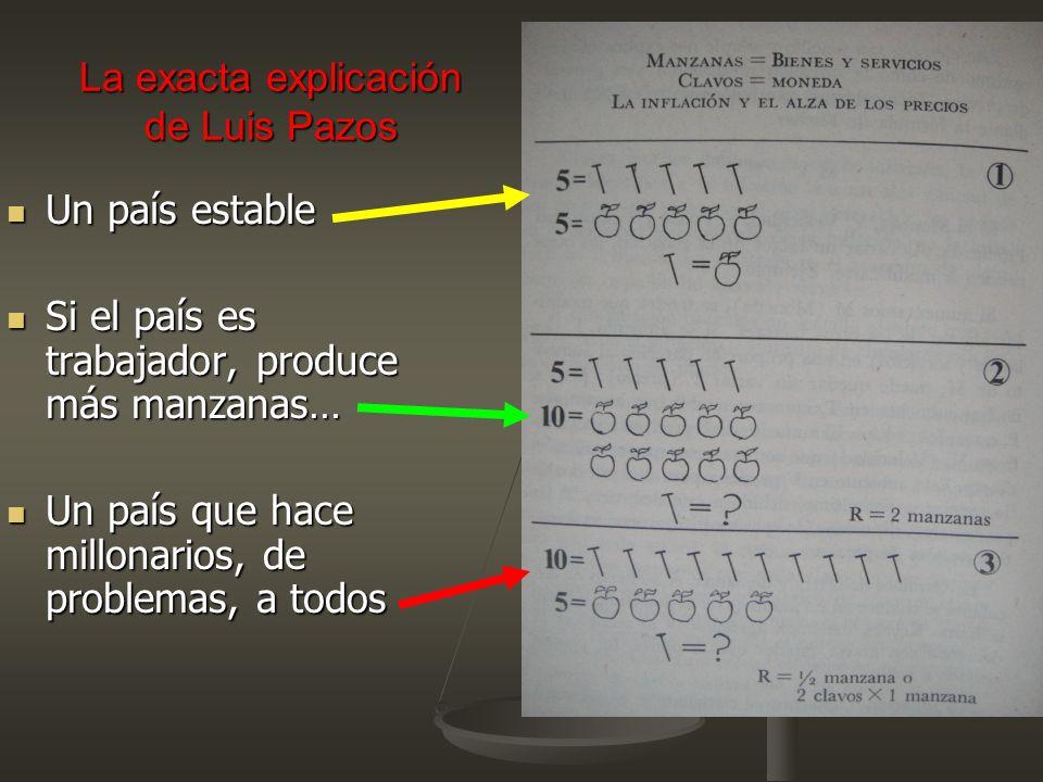 La exacta explicación de Luis Pazos Un país estable Un país estable Si el país es trabajador, produce más manzanas… Si el país es trabajador, produce