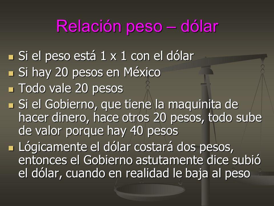 Relación peso – dólar Si el peso está 1 x 1 con el dólar Si el peso está 1 x 1 con el dólar Si hay 20 pesos en México Si hay 20 pesos en México Todo v