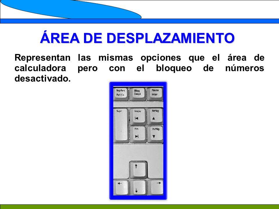 ÁREA DE DESPLAZAMIENTO Representan las mismas opciones que el área de calculadora pero con el bloqueo de números desactivado.