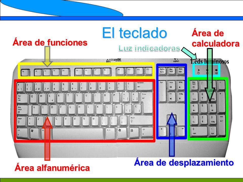El teclado Área de funciones Área de calculadora Área alfanumérica Área de desplazamiento