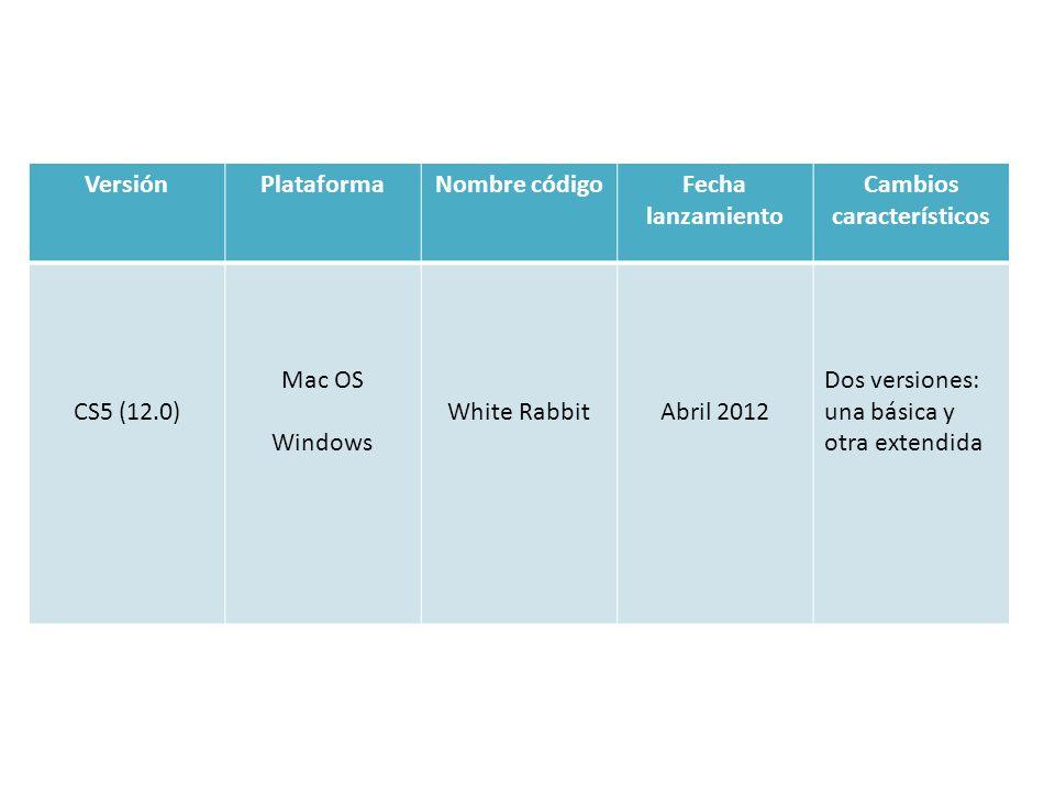 VersiónPlataformaNombre códigoFecha lanzamiento Cambios característicos CS5 (12.0) Mac OS Windows White RabbitAbril 2012 Dos versiones: una básica y otra extendida