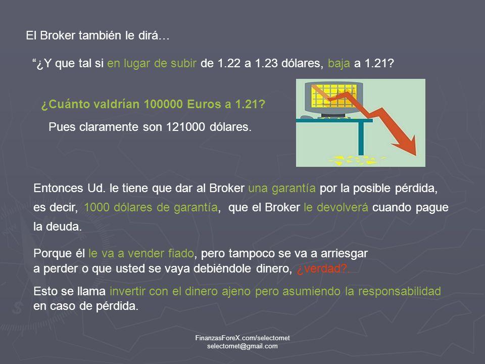 FinanzasForeX.com/selectornet selectornet@gmail.com El Broker le dice a usted… Sin que me pagues en este momento, yo te puedo vender 100000 Euros y luego me pagas los 122000 dólares.
