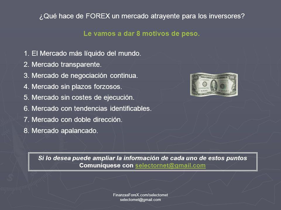 Quizás se pregunte usted… Quizás se pregunte usted… ¿Qué es el Mercado FOREX.