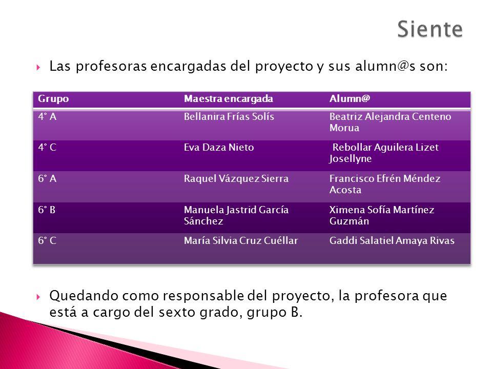 Las profesoras encargadas del proyecto y sus alumn@s son: Quedando como responsable del proyecto, la profesora que está a cargo del sexto grado, grupo