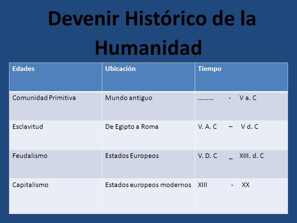 EL CAPITALISMO: Elementos 3.