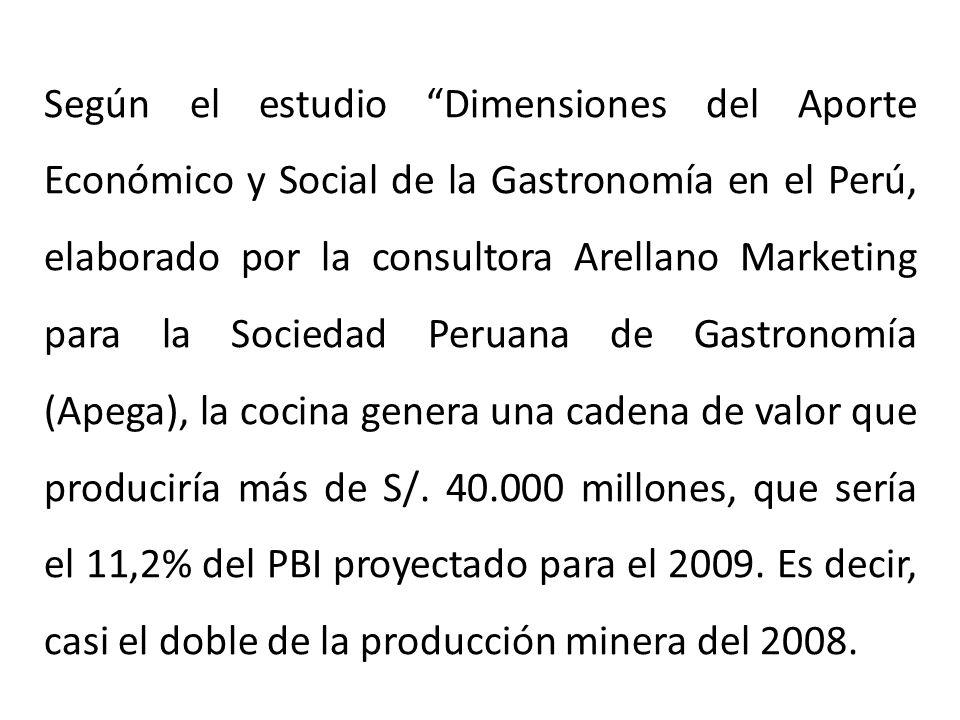 Según el estudio Dimensiones del Aporte Económico y Social de la Gastronomía en el Perú, elaborado por la consultora Arellano Marketing para la Socied