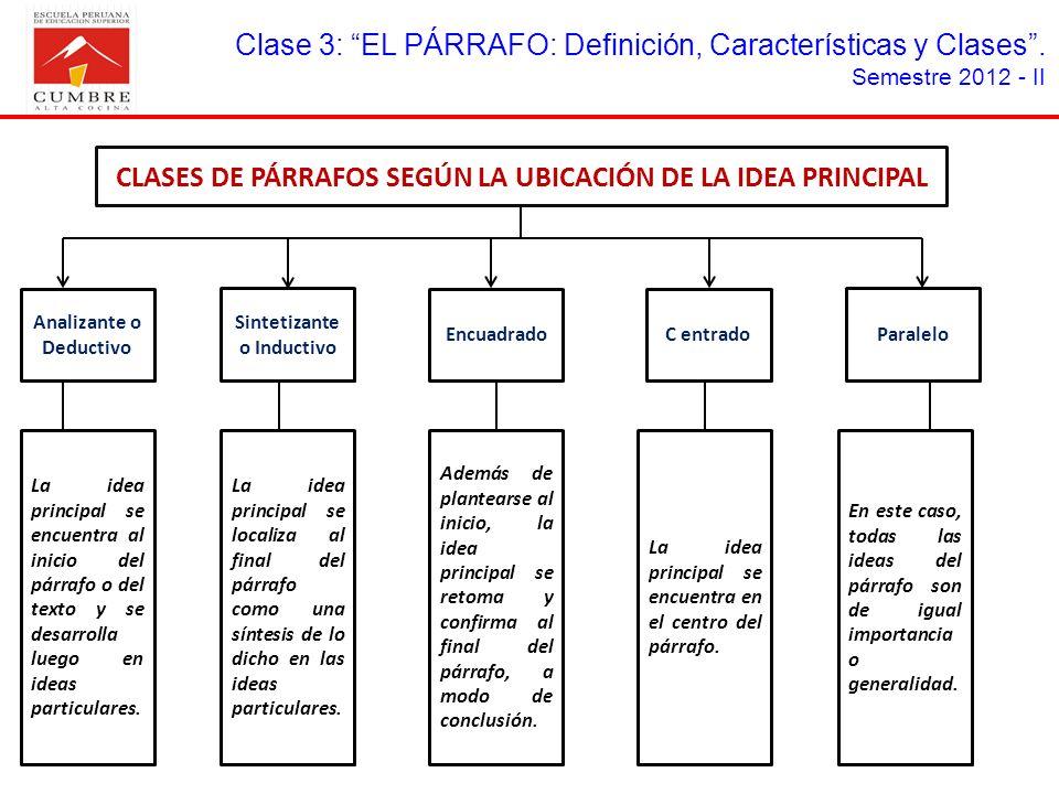 Clase 3: EL PÁRRAFO: Definición, Características y Clases. Semestre 2012 - II CLASES DE PÁRRAFOS SEGÚN LA UBICACIÓN DE LA IDEA PRINCIPAL Analizante o